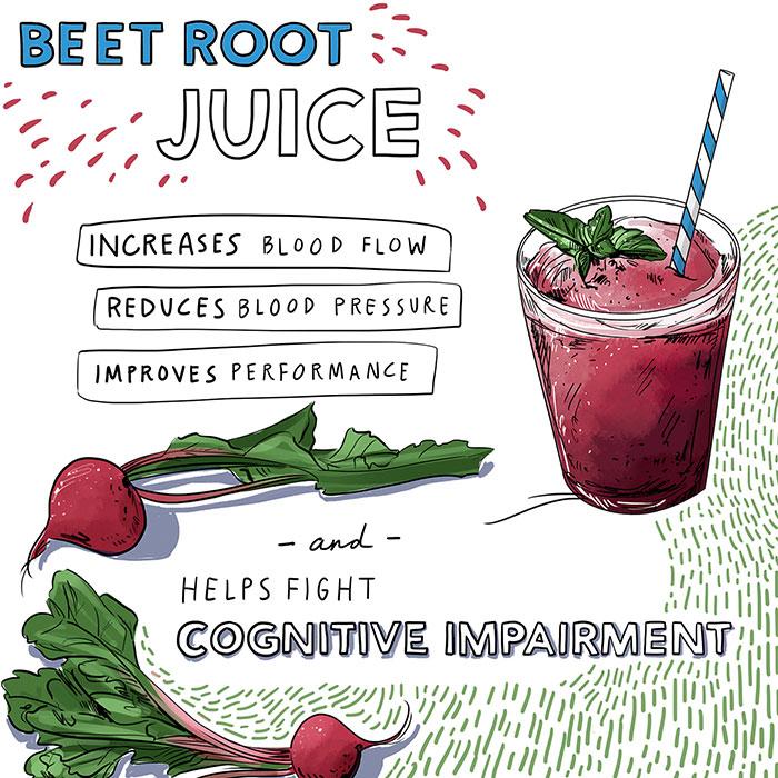 Beet Juice Infographic 3