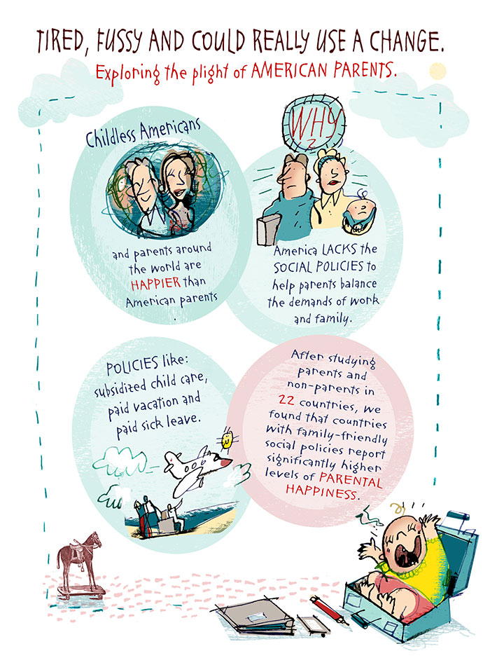 Parental Happiness Full Infographic