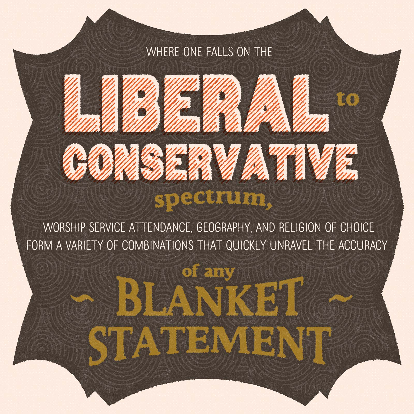 Where on falls on the liberal to conservative spectrum, worship service attendance, geography, and religion of choice form a variety of combinations that quickly unravel the accuracy of any blanket statement.