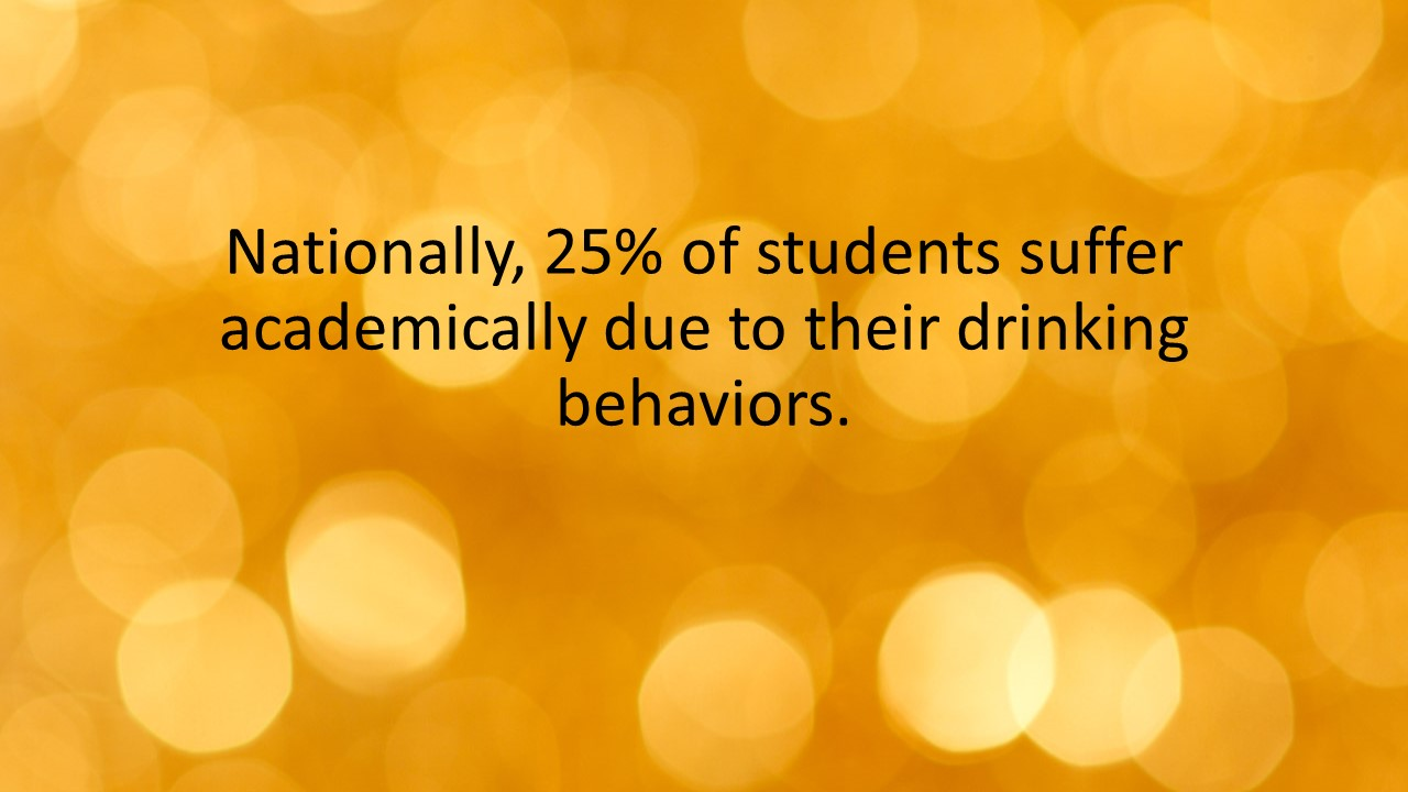 Nationally, 25% of students suffer academically due to their drinking behaviors.