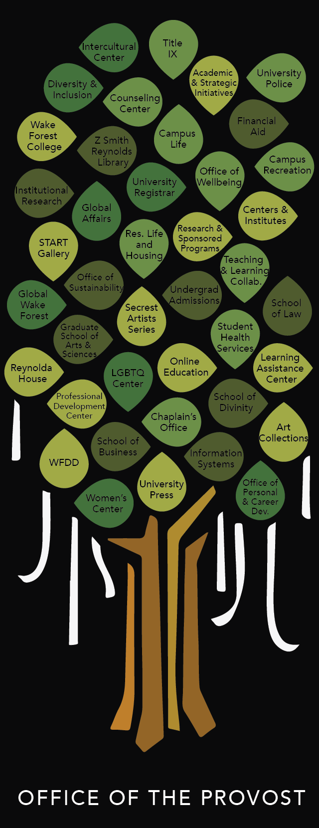 Provost Tree