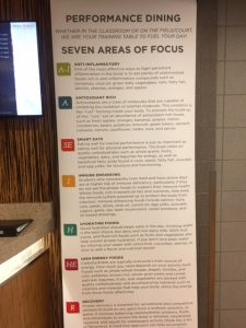 Key Areas of Focus for dining