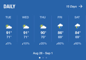 forecast for the week of August 28, 2018
