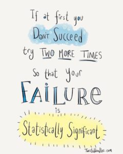 Joke: if at first you don't succeed, try two more times so that your failure is statistically significant :)