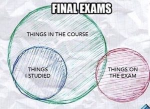 Venn diagram - things in the course, things I studied, things on the exam. (The Exam circle barely touches the Things in the Course circle)