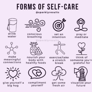 Forms of self care chart