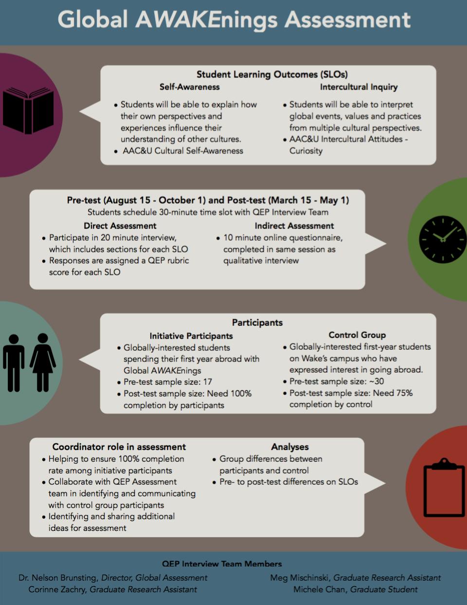 GA Infographic
