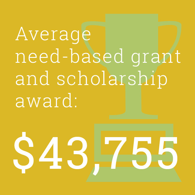 Average need-based grant and scholarship award $43,755