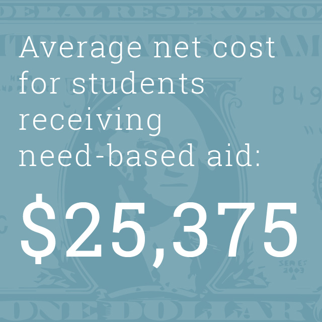 Average net cost for students receiving need-based aid $25,375