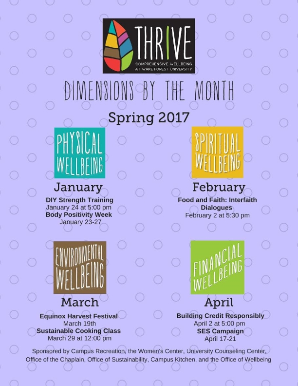 Dimensions by the Month- Spring 2017