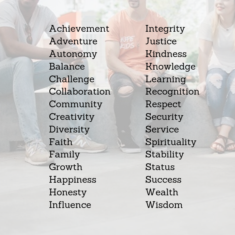 list of life values