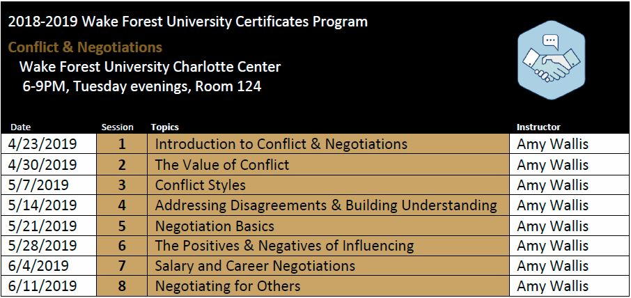 Conflict & Negotiation schedule