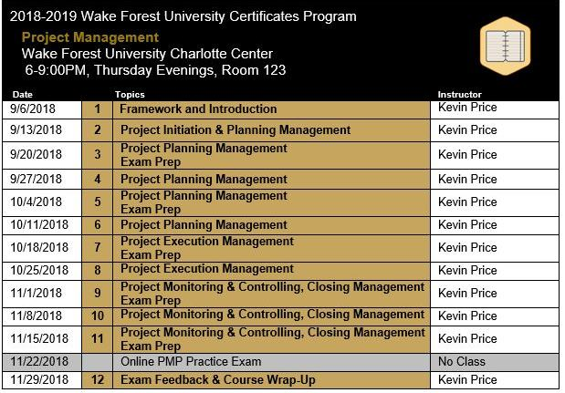 wake forest university charlotte center | project management