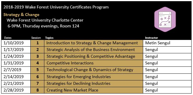 Strategy & Change schedule