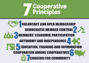 SHARE 7 Cooperative Principles