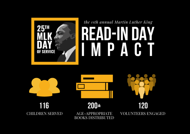 MLK Impact Graphic