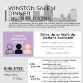 Winston-Salem Dinner Distributions