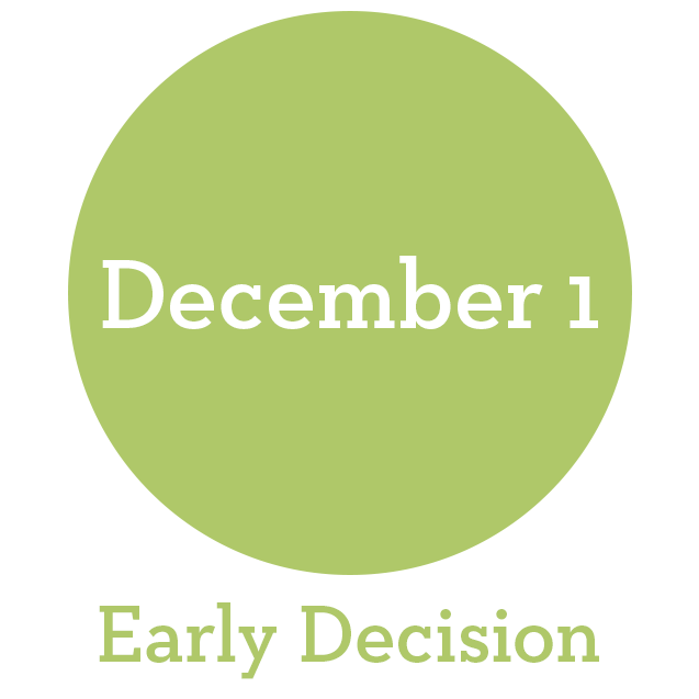 early decision admissions apply bubble dec1