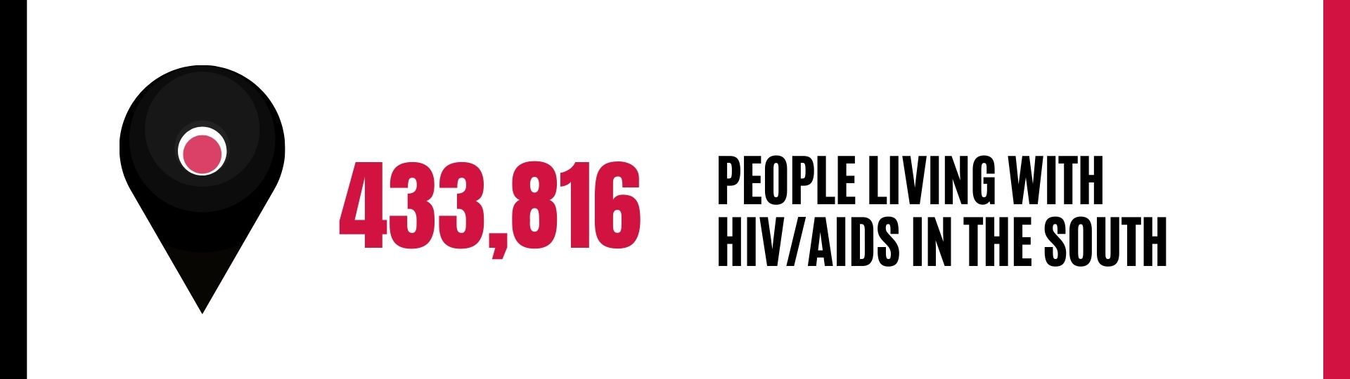 Over 400,000 with HIV in South