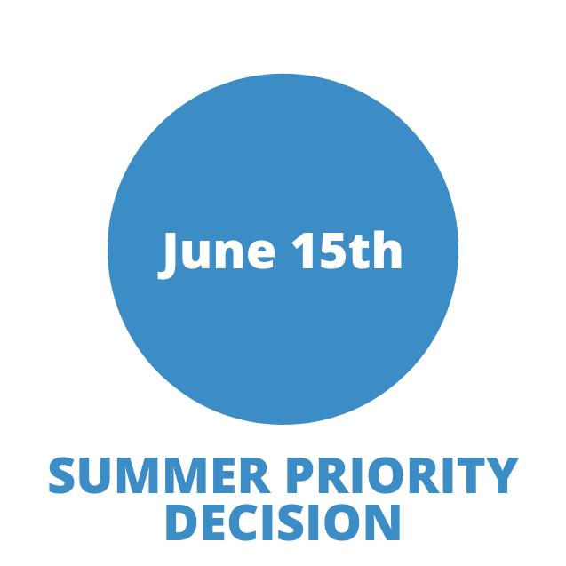 Summer priority decision