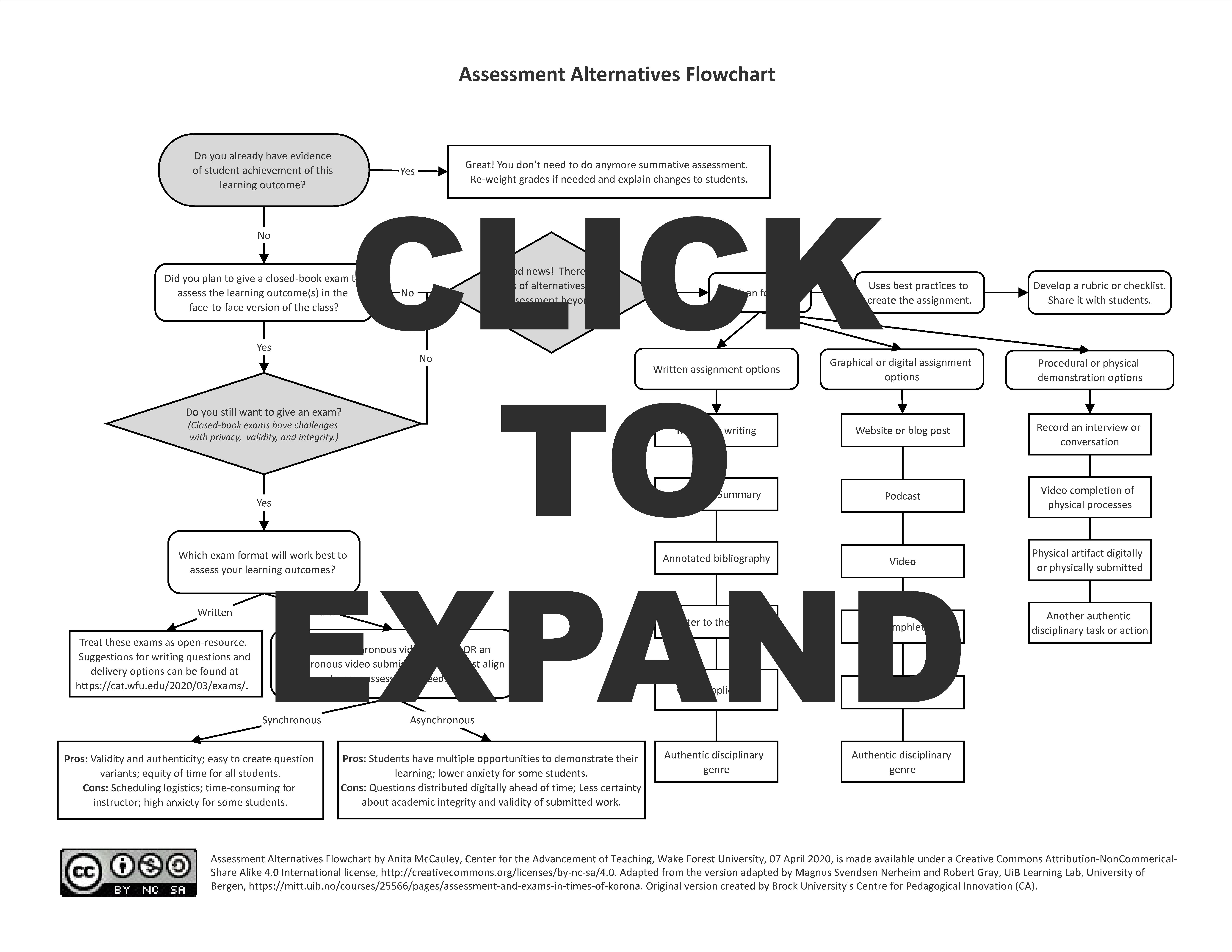 clickable chart