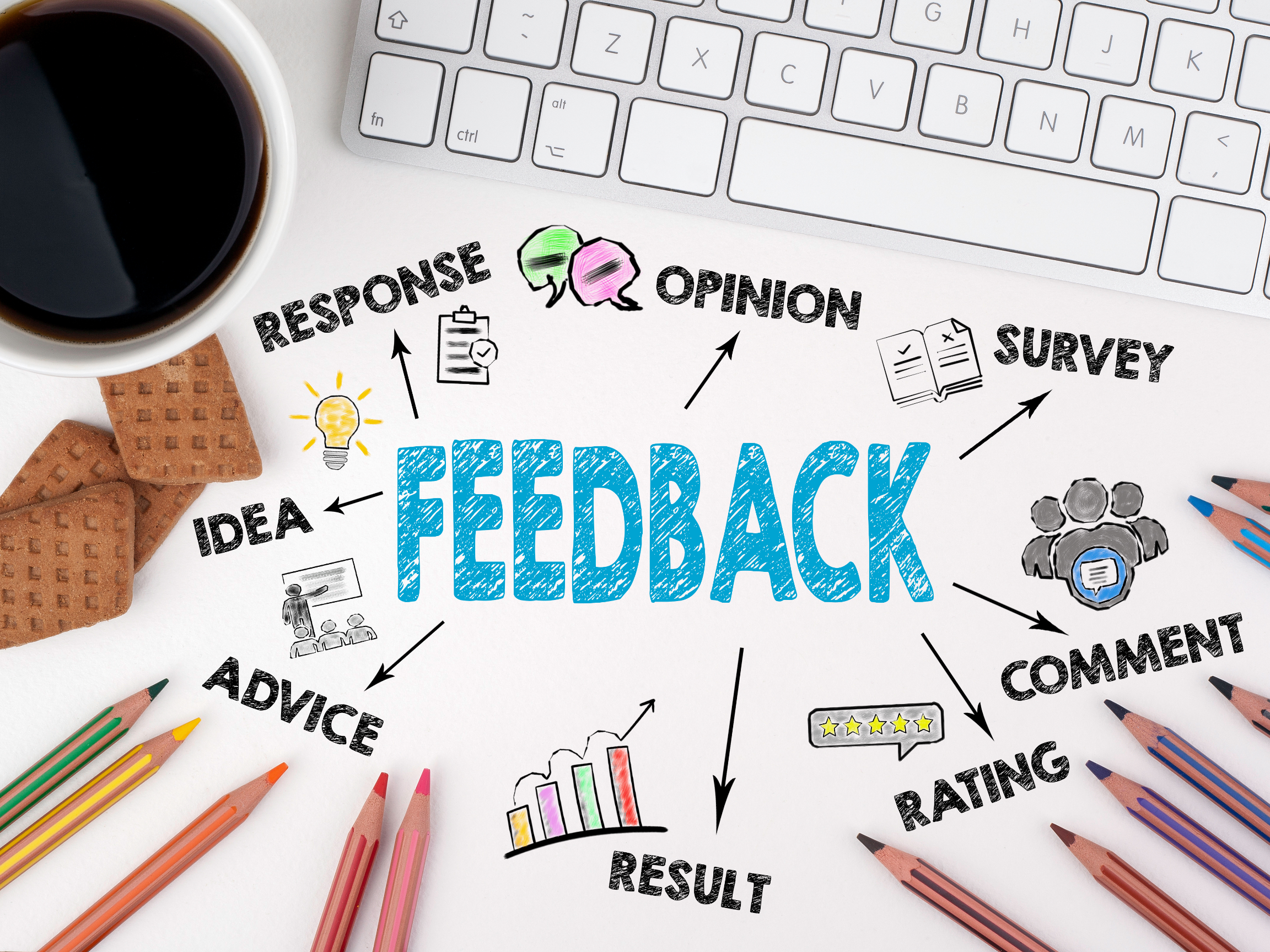 """keyboard, coffee mug, pencils, and """"feedback, opinion, survey, comments, ratings, result, advice, idea, response"""" written on the table."""