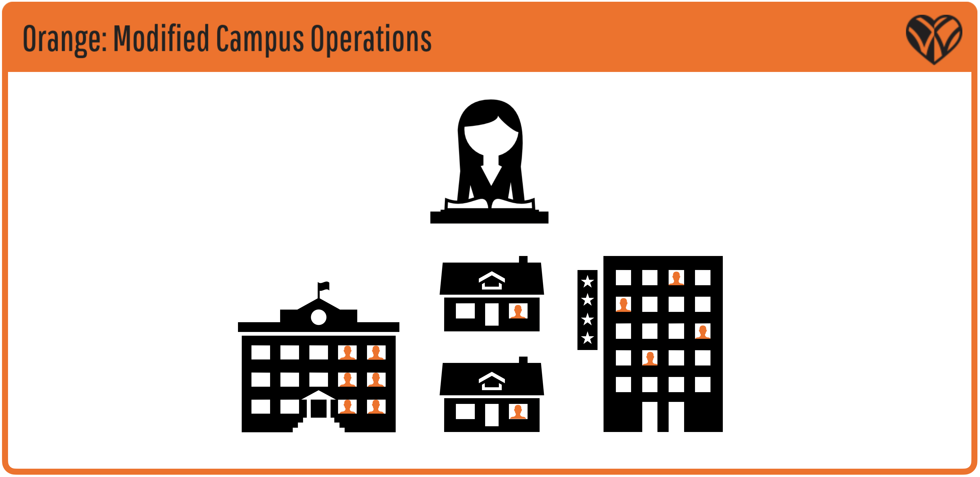 orange status with students in a school; at home; in a hotel