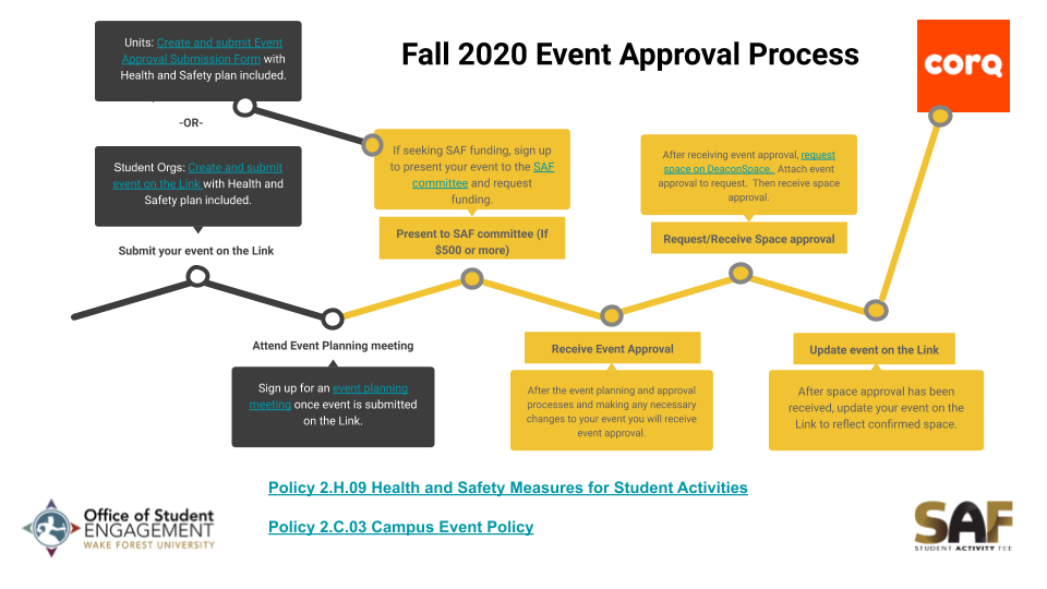Fall Event Approval Process