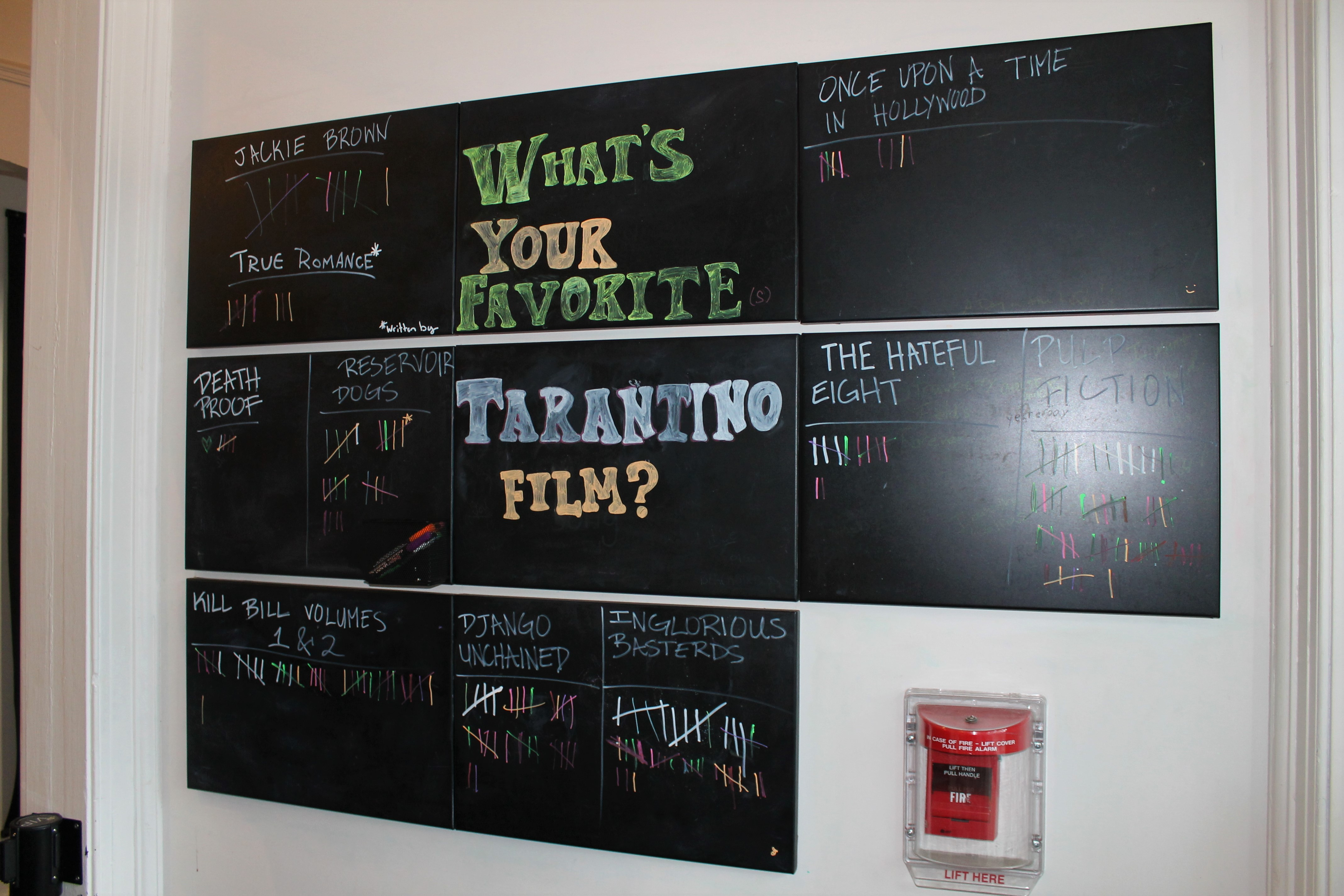 aperture voting boards for Tarantino movies