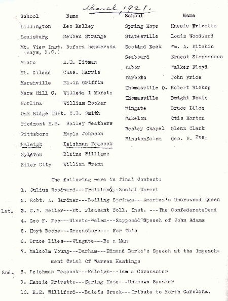 1921DeclamationEntryPage2