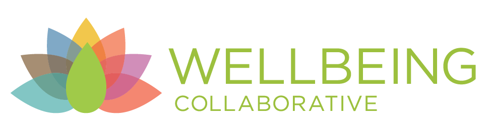 Wellbeing Collaborative Logo