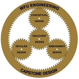 Engineering Capstone Design wheel
