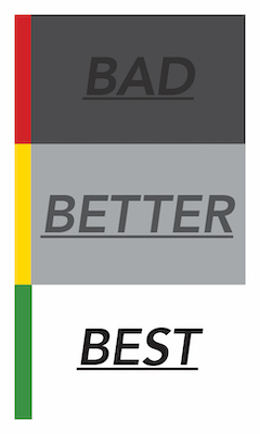 "Top third has red bar on the left with the word ""BAD"" written in dark gray on a poorly contrasting gray background, middle third has a yellow bar on the left with the word ""BETTER"" in a higher contrast gray font on lighter gray background, bottom third has a green bar on the left with the word ""BEST"" in black on white background."