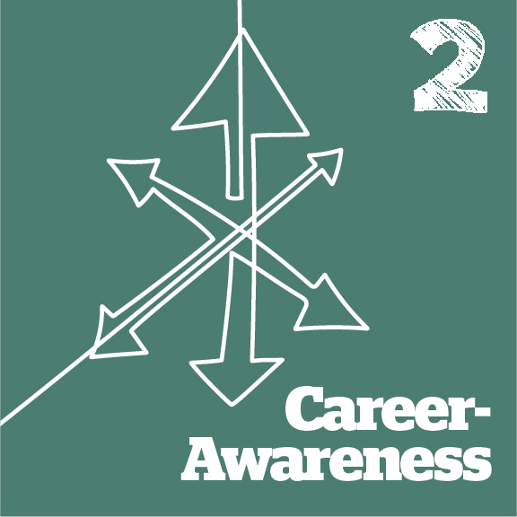 Ready7 Graphic CareerAwareness