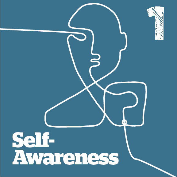 Self-Awareness Graphic