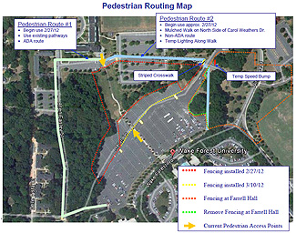 Pedestrian Map