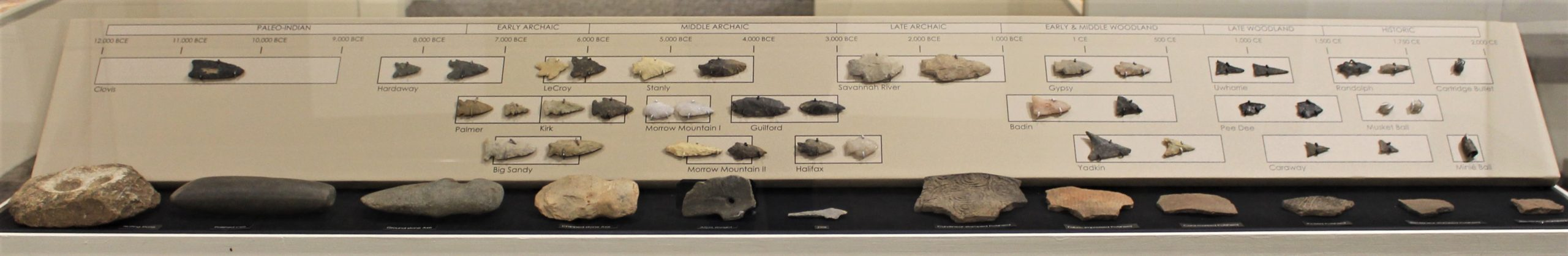 North Carolina projectile point timeline
