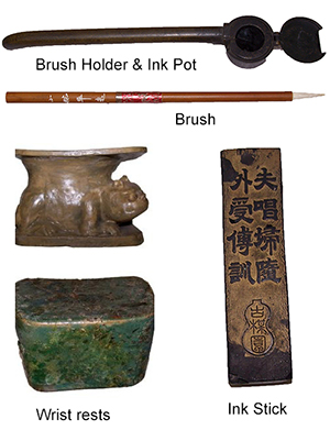 Chinese writing tools