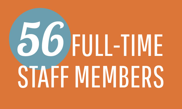 56 Full-Time Staff Members, ZSR Employment