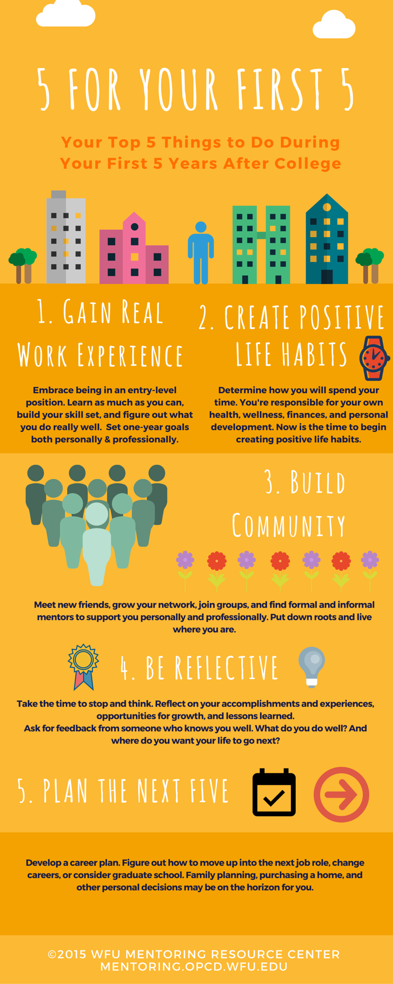 Graphic of 5 Things to do during your 5 years after college: 1. Gain real world work experience, 2. Create positive life habits, 3. Build community, 4. Be reflective, and 5. Plan for the next five